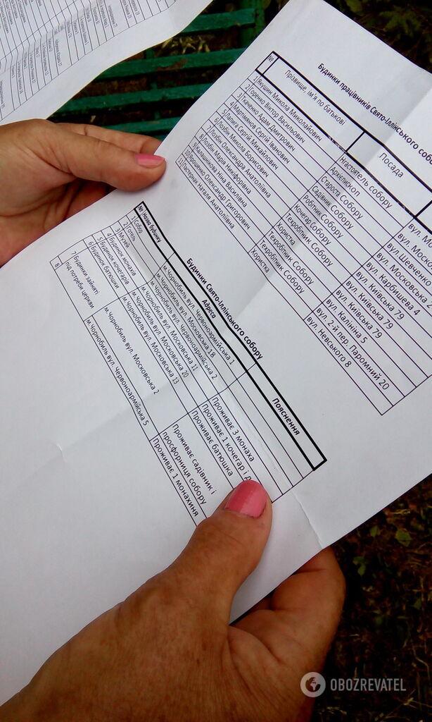 Списки жителів