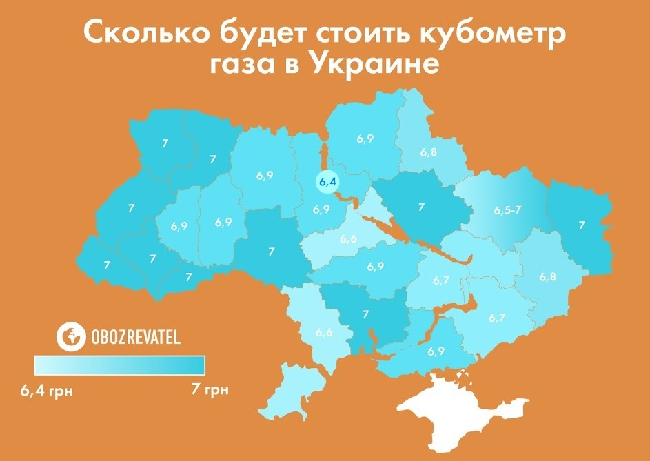 Тариф на газ в Україні