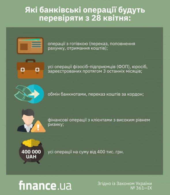 Ідентифікуватимуть платника, якщо переказ здійснили на суму від 5 тис. грн.