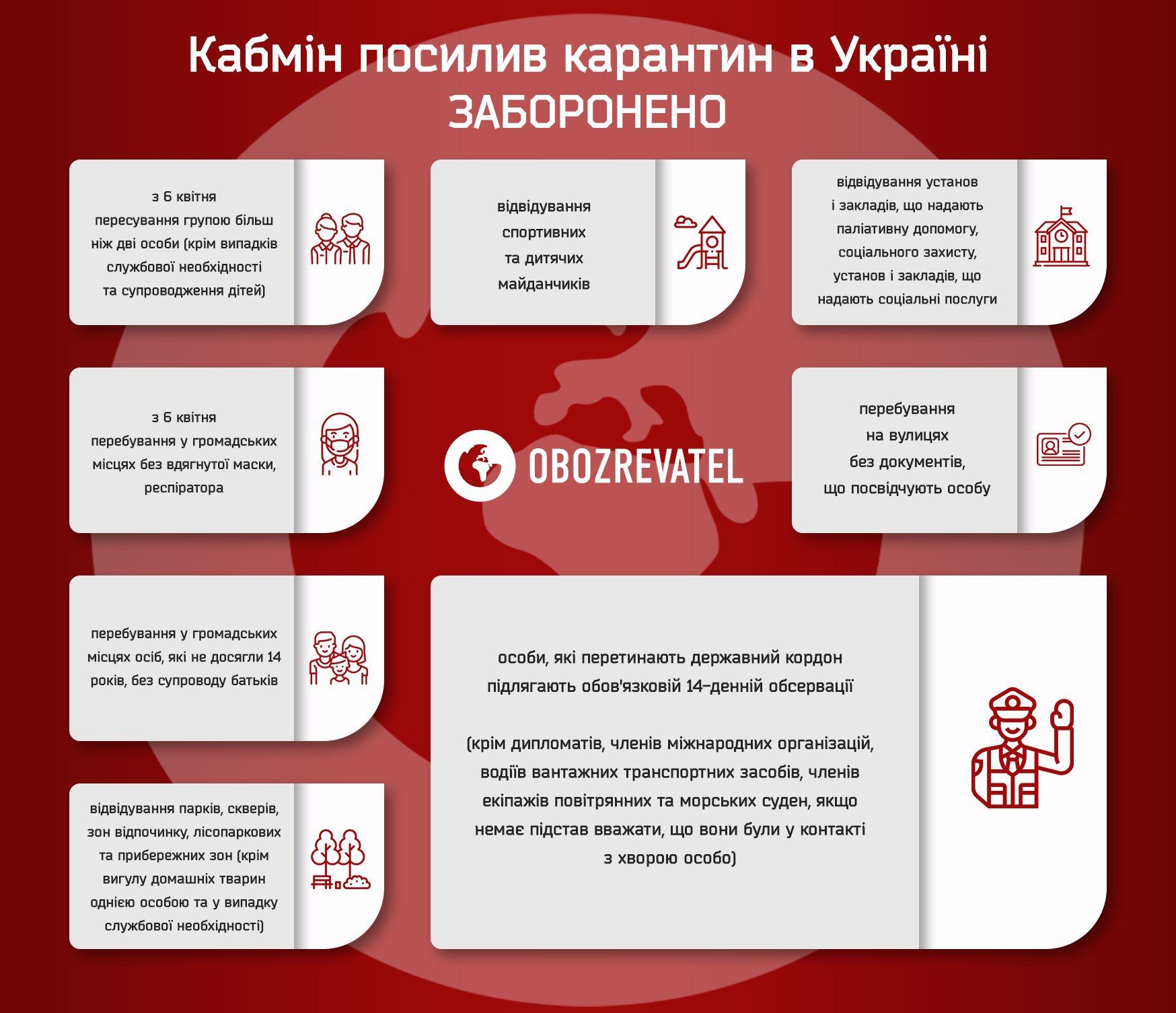 Поки без паніки! Що потрібно знати українцям, якщо введуть комендантську годину